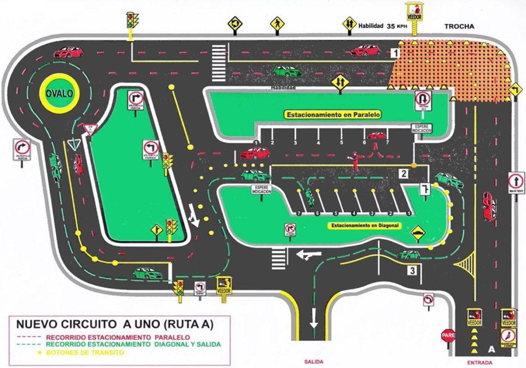Circuito de Manejo Ruta A - Conchán